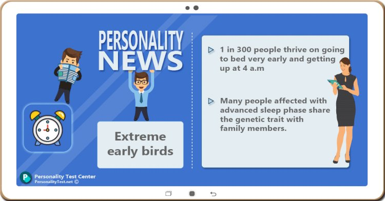 Extreme early birds