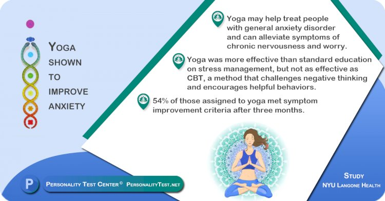 Yoga shown to improve anxiety