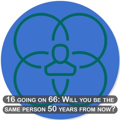 16 going on 66: Will you be the same person 50 years from now?