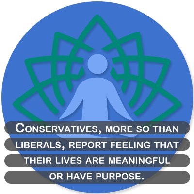 What is the meaning of life? Ask a conservative